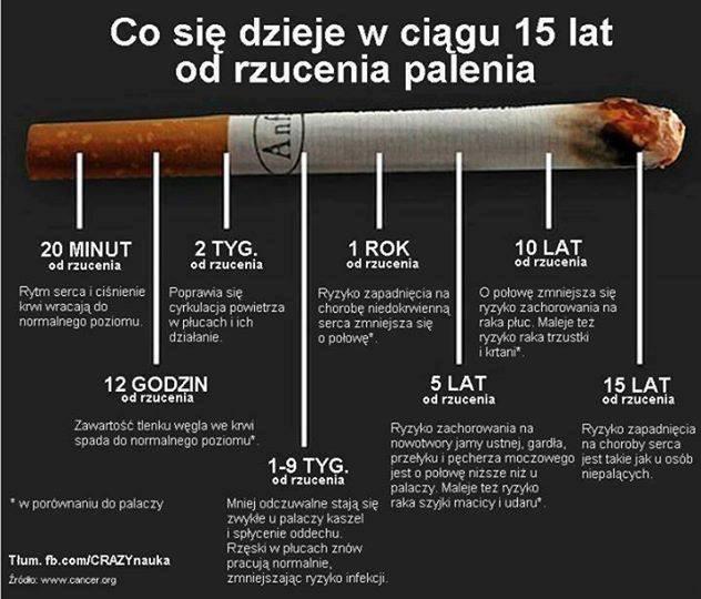 Jak papierosy wpływają na Twoje zdrowie i urodę