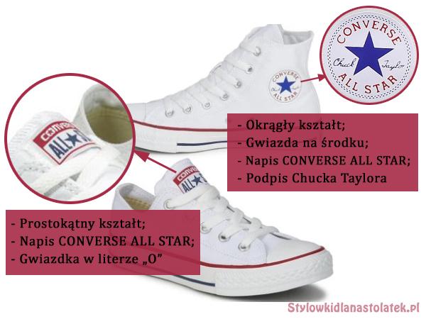 Jak rozpoznać podróbki Converse